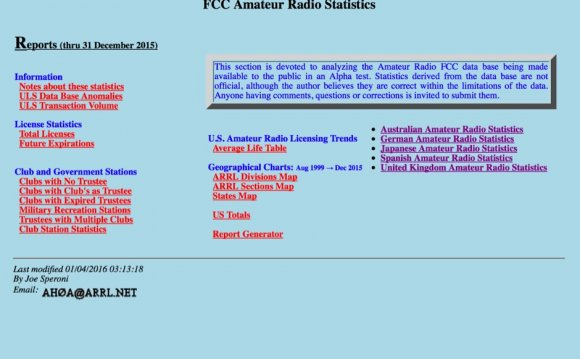 AH0A Amateur Radio Licensing