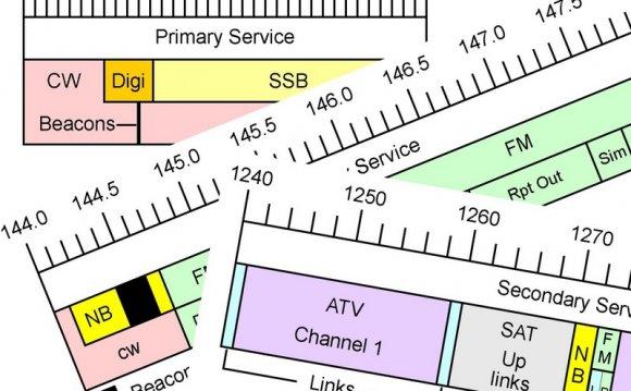 Bandplans