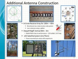 Additional Antenna Construction